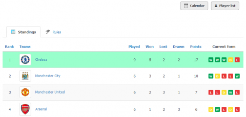 standings table - sport for WordPress