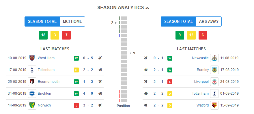 Match analytics added to JoomSport